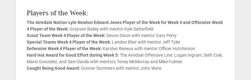 Players of the Week: