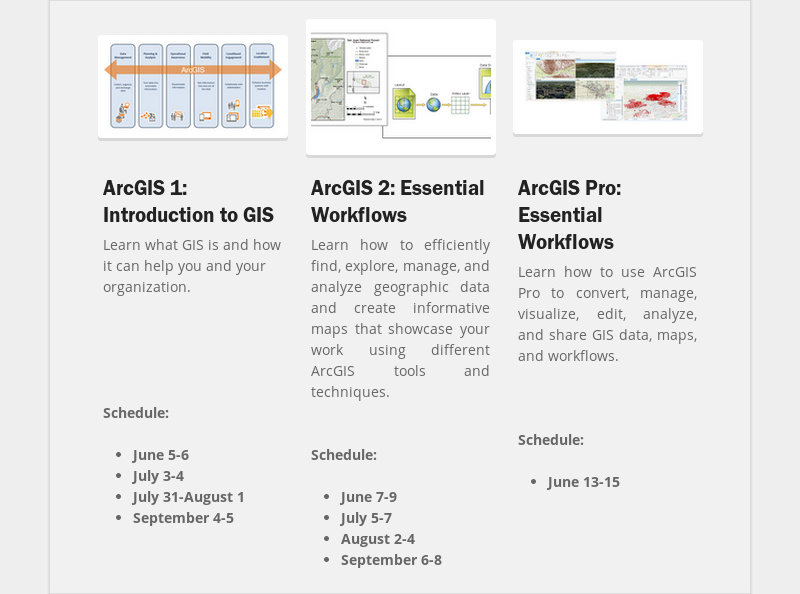 ArcGIS 1: Introduction to GIS Learn what GIS is and how it can help you and your organization....
