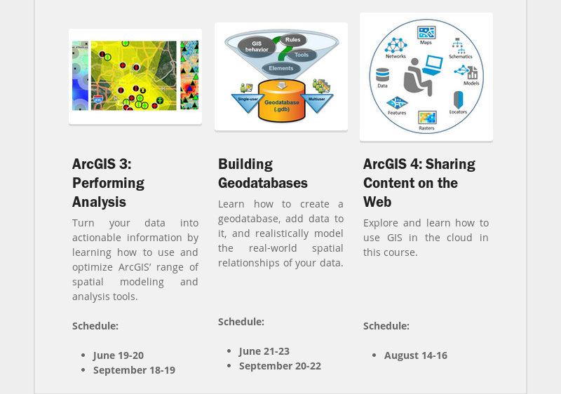 ArcGIS 3: Performing Analysis Turn your data into actionable information by learning how to use and...
